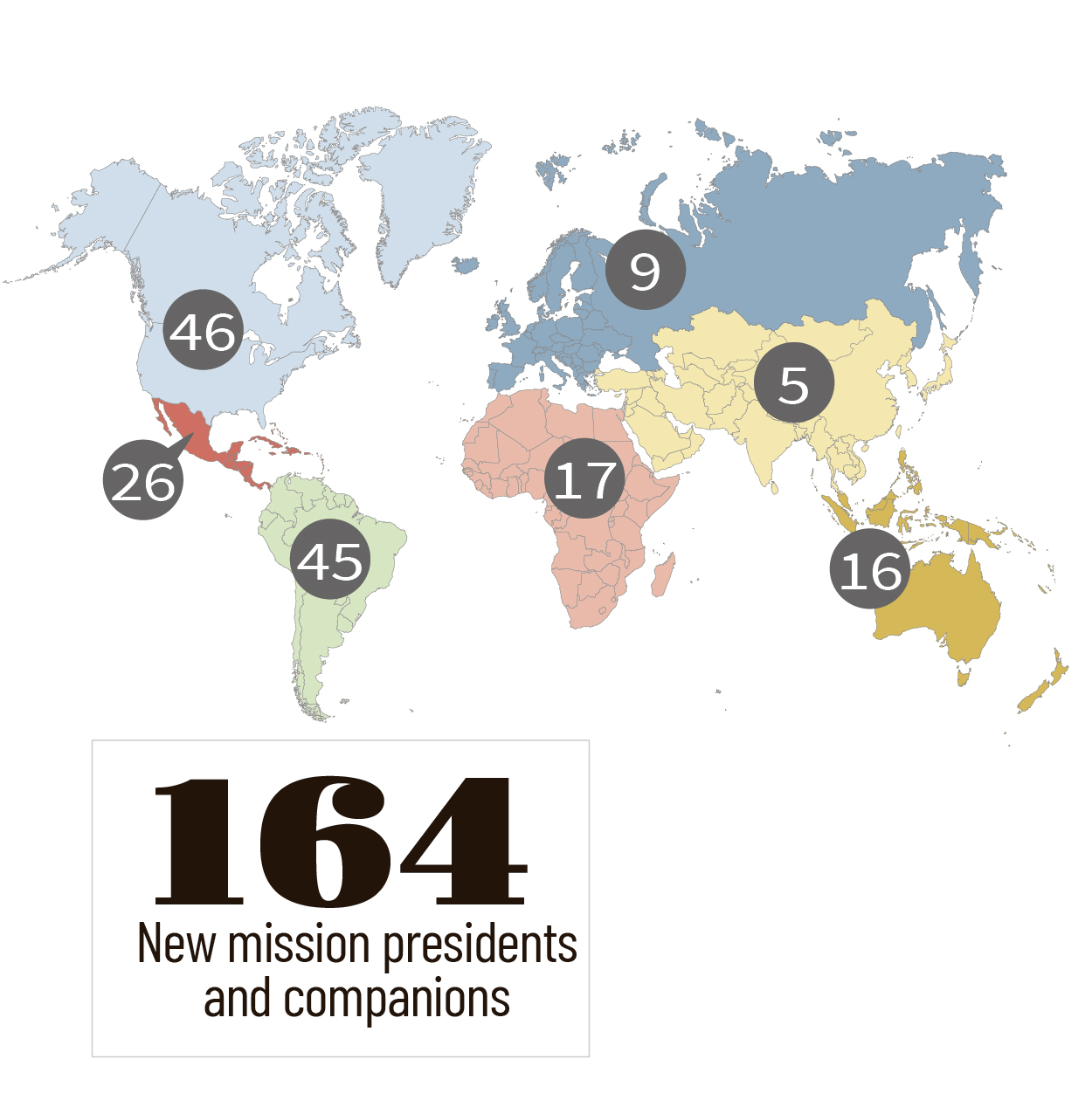 164 new mission presidents and companions have been called by the First Presidency of The Church of Jesus Christ of Latter-day Saints. They will begin their service in July 2019.
