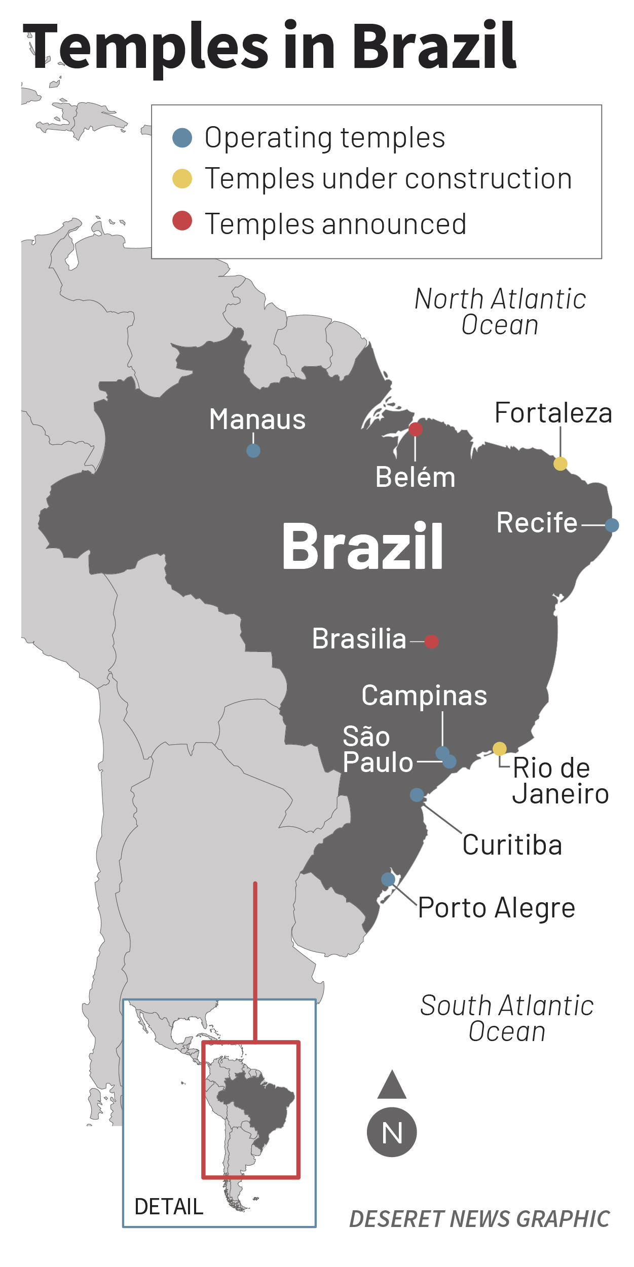 History of temple caravans to Brazil temples