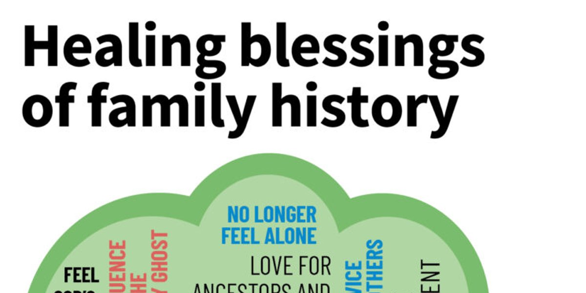 Dealing with anxiety or depression? Here's how doing family history can help