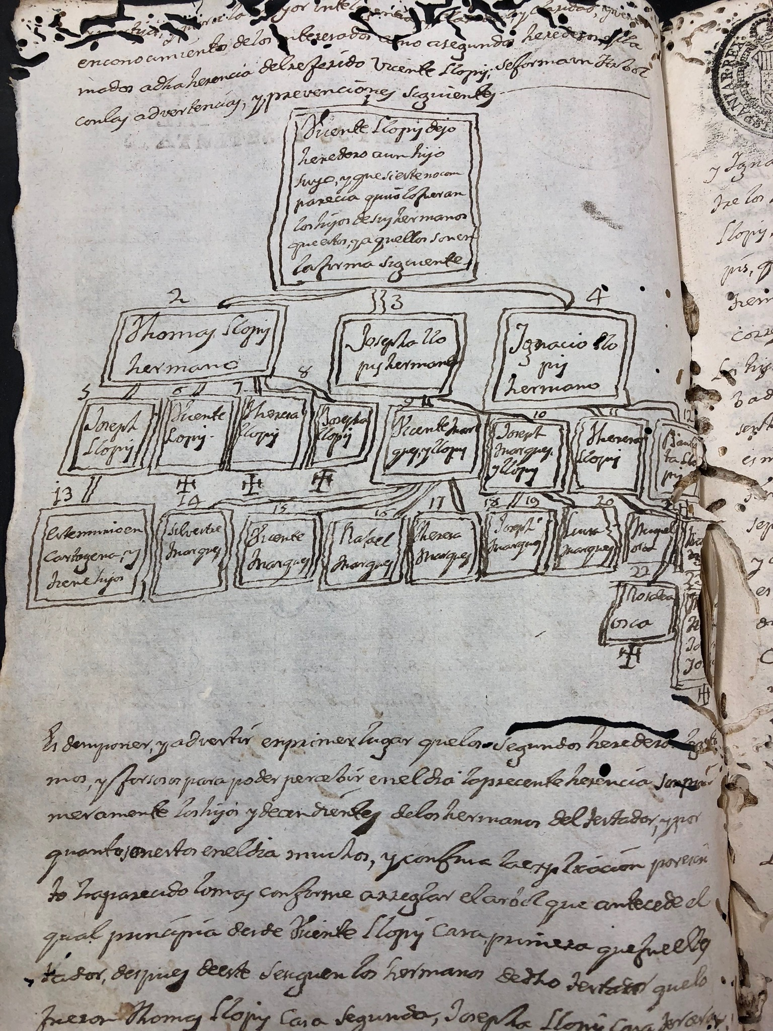 Genealogy in a notary book scanned to be used for online family history work. Senior missionaries Sister Rife and Sister Klafke are currently serving in Spain on a records preservation mission.