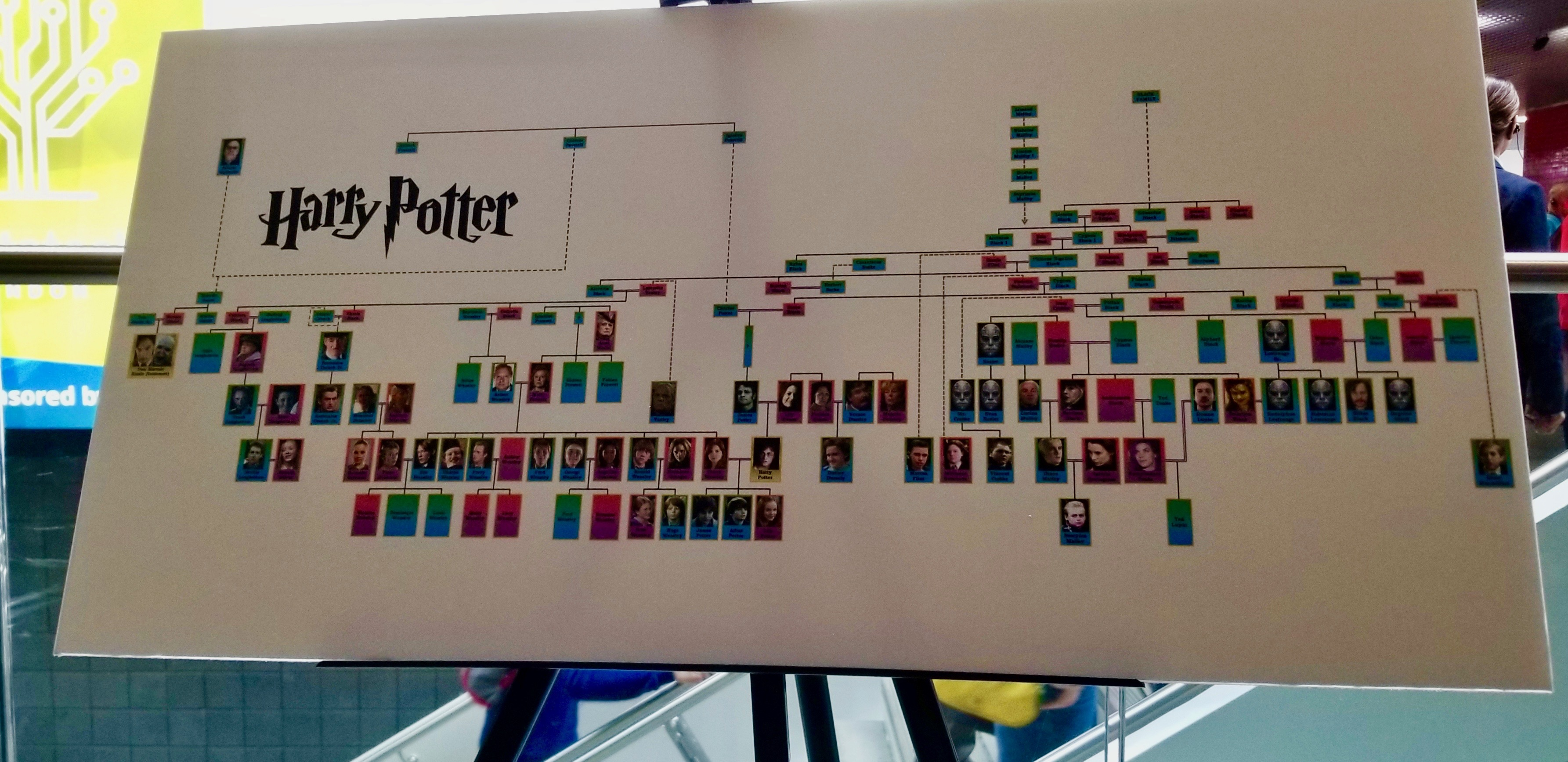 A Harry Potter-themed pedigree chart at RootsTech London is an effort to draw some attention and smiles from those participating in the neighboring Comic Con at the London ExCel on Oct. 26, 2019.