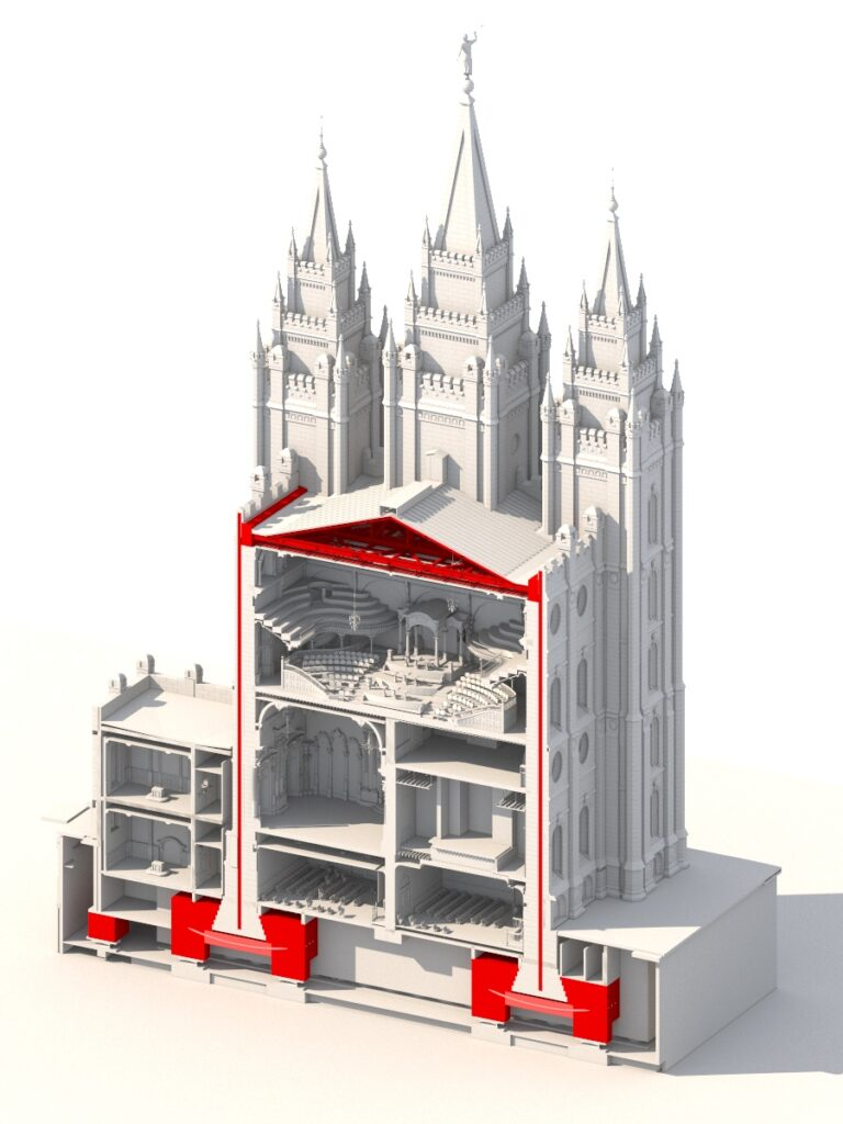 A rendering of the Salt Lake Temple's base isolation system.