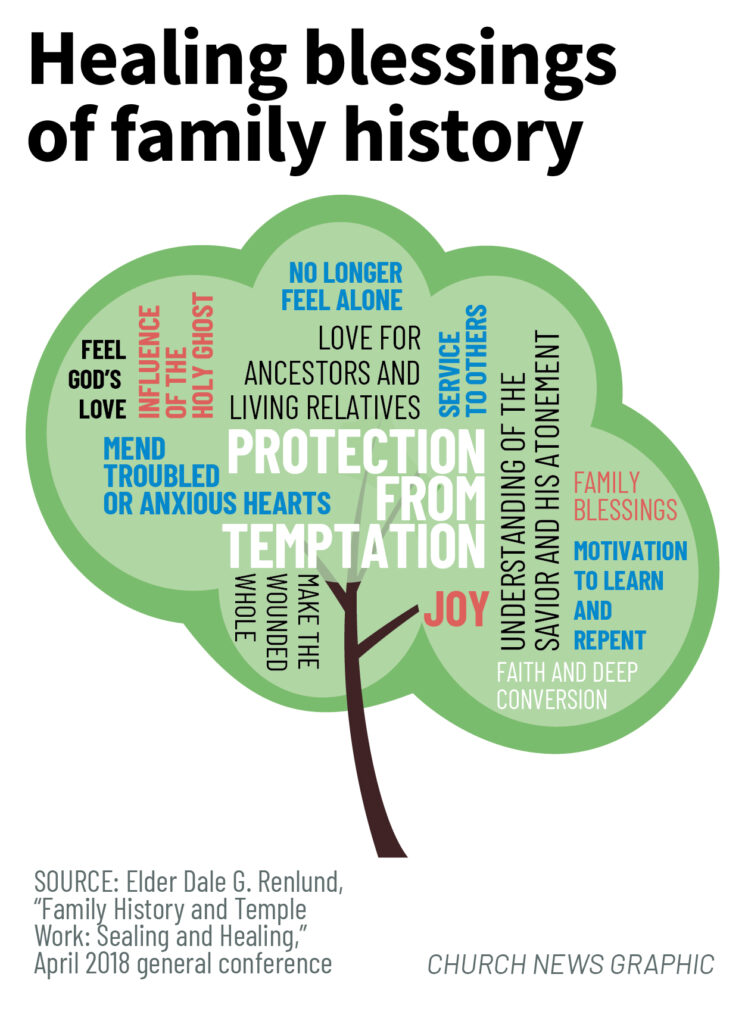 Healing blessings of family history.