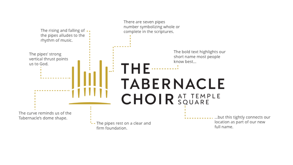 El nuevo logotipo del Tabernacle Choir como se describe durante una conferencia de Zoom para medios de comunicación el jueves 23 de abril de 2020.