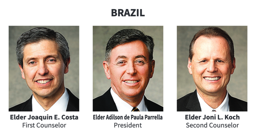 La presidencia del Área Brasil en 2020.
