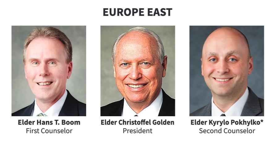 La presidencia del Área Europa Este en 2020. *El élder Kyrylo Pokhylko es setenta de área